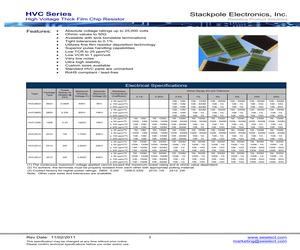 HVCS0805FBC357K.pdf