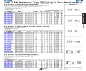 BLM18HG102SN1D.pdf