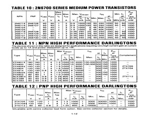 2N6725.pdf