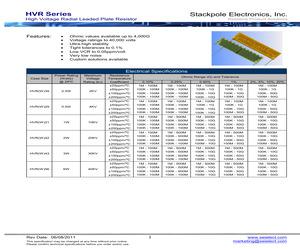 HVRW42BC357K.pdf