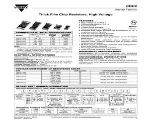 CRHV2510BF115MFKNT.pdf