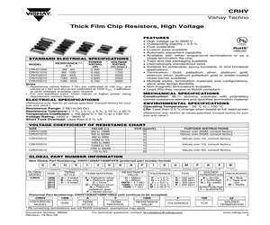 CRHV2510BF115MFKSW.pdf