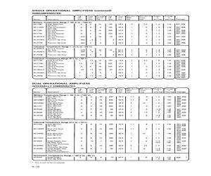 MLM301A.pdf