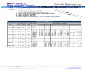 RNF12FBC357R.pdf