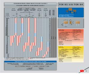 TCN62N1000PF20%63V.pdf